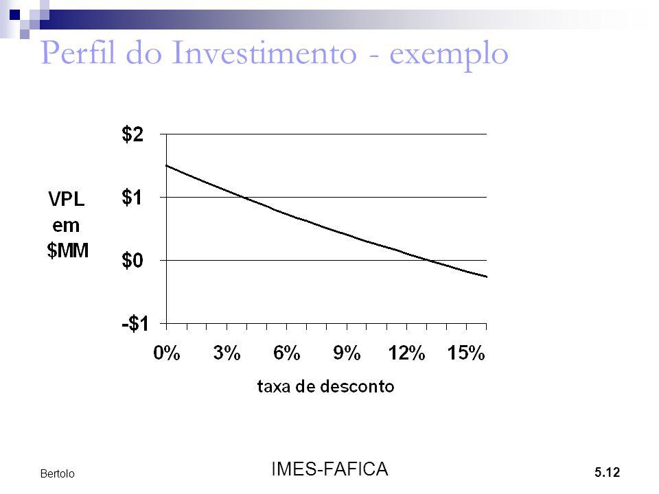 5.12 IMES-FAFICA Bertolo Perfil do Investimento - exemplo