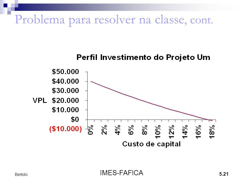 5.21 IMES-FAFICA Bertolo Problema para resolver na classe, cont.