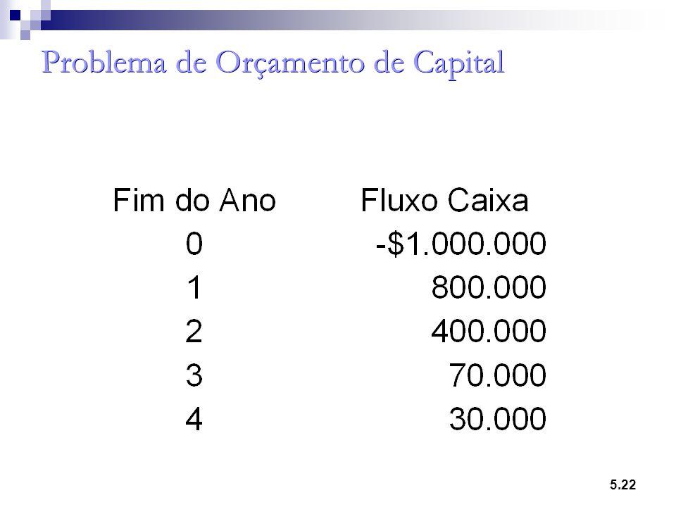 5.22 Problema de Orçamento de Capital