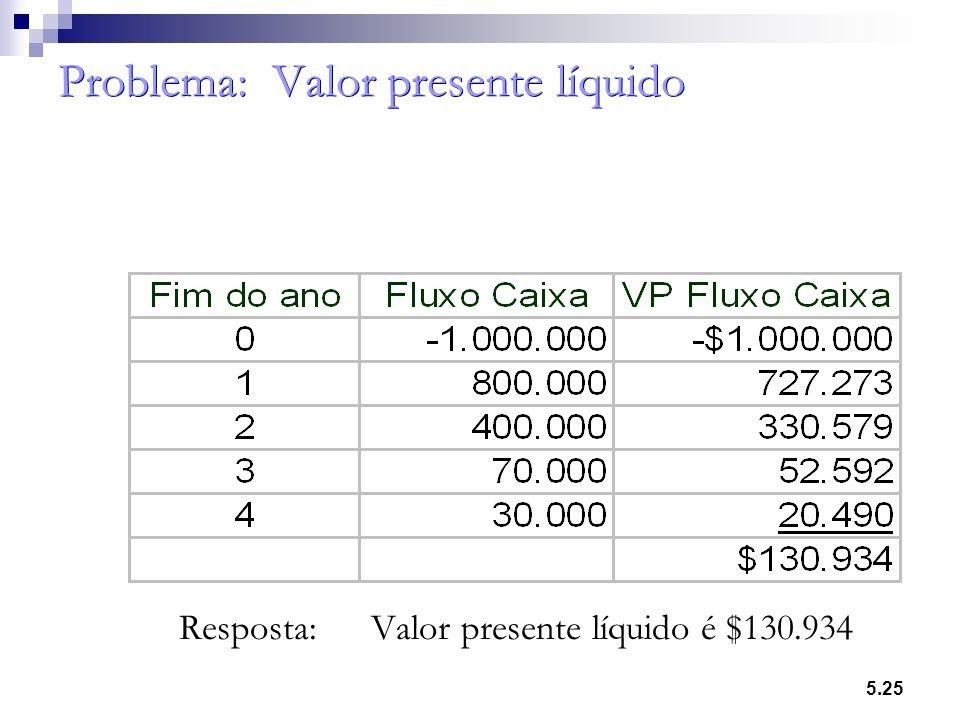5.25 Problema: Valor presente líquido Resposta:Valor presente líquido é $130.934