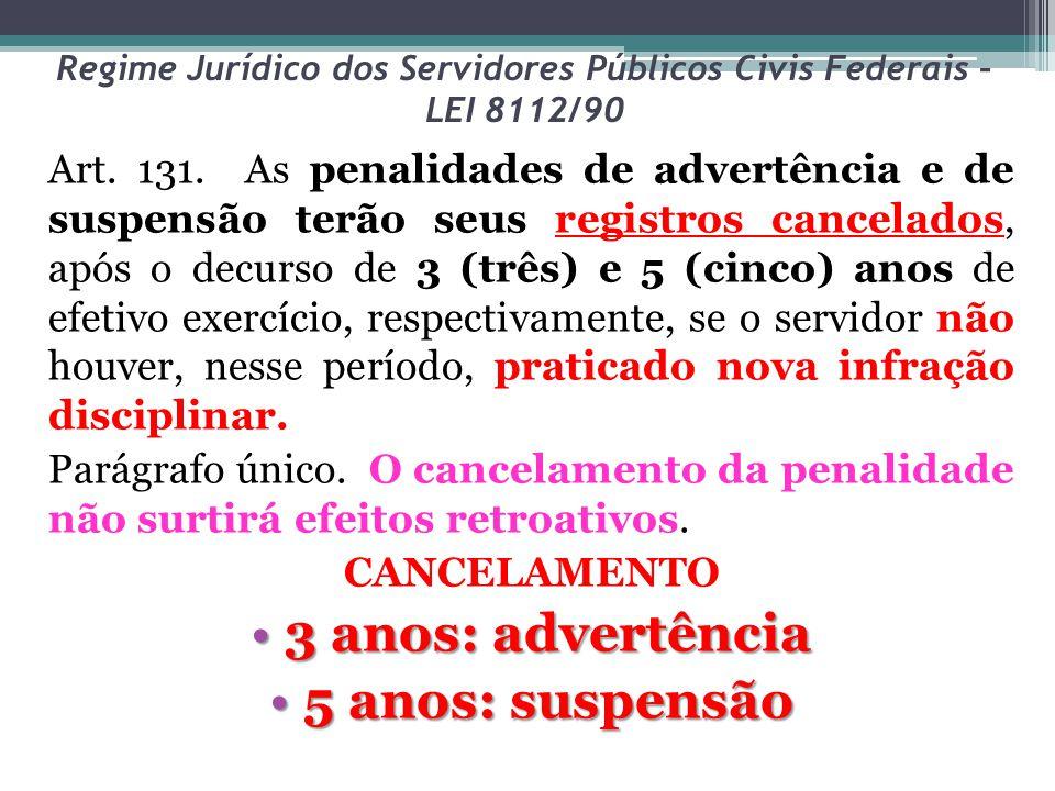 Regime Jurídico dos Servidores Públicos Civis Federais – LEI 8112/90 Art. 131. As penalidades de advertência e de suspensão terão seus registros cance