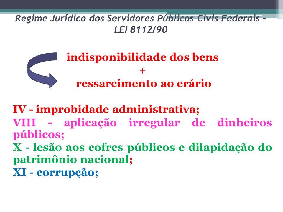 Regime Jurídico dos Servidores Públicos Civis Federais – LEI 8112/90 indisponibilidade dos bens + ressarcimento ao erário IV - improbidade administrat