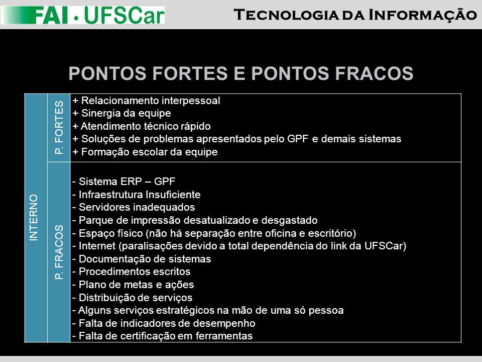 Tecnologia da Informação PONTOS FORTES E PONTOS FRACOS INTERNO P. FORTES + Relacionamento interpessoal + Sinergia da equipe + Atendimento técnico rápi