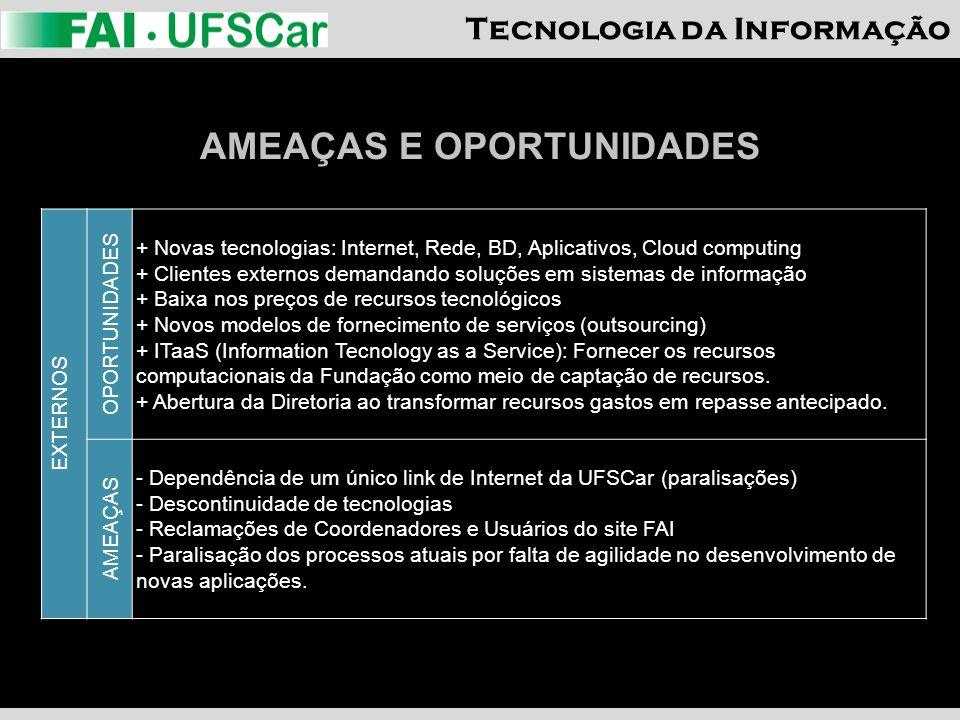 Tecnologia da Informação AMEAÇAS E OPORTUNIDADES EXTERNOS OPORTUNIDADES + Novas tecnologias: Internet, Rede, BD, Aplicativos, Cloud computing + Client