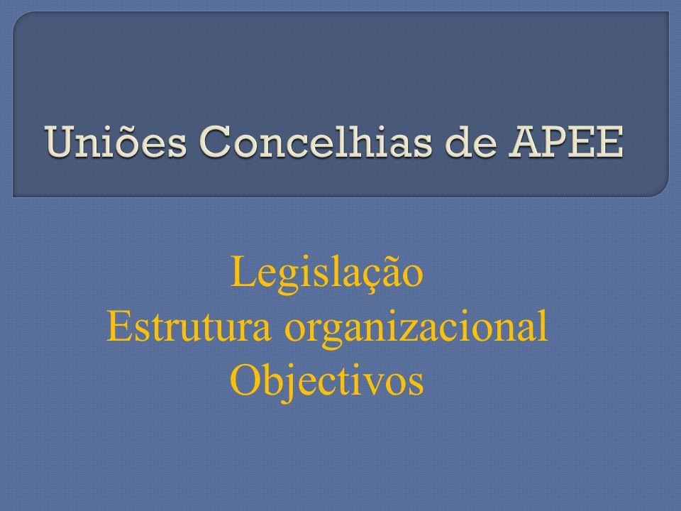 Legislação Estrutura organizacional Objectivos