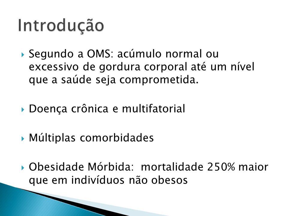  Pandemia  Mais de 1 bilhão de adultos com sobrepeso  Mais de 300 milhões de obesos  EUA 70% dos adultos com sobrepeso  No Brasil já é o transtorno nutricional mais prevalente  Mais de 40% da população de adultos com sobrepeso  Mais de 10% de obesos (2002/2003)