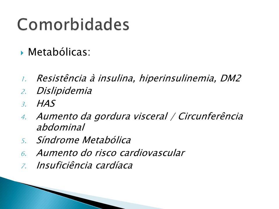  Metabólicas: 1. Resistência à insulina, hiperinsulinemia, DM2 2. Dislipidemia 3. HAS 4. Aumento da gordura visceral / Circunferência abdominal 5. Sí