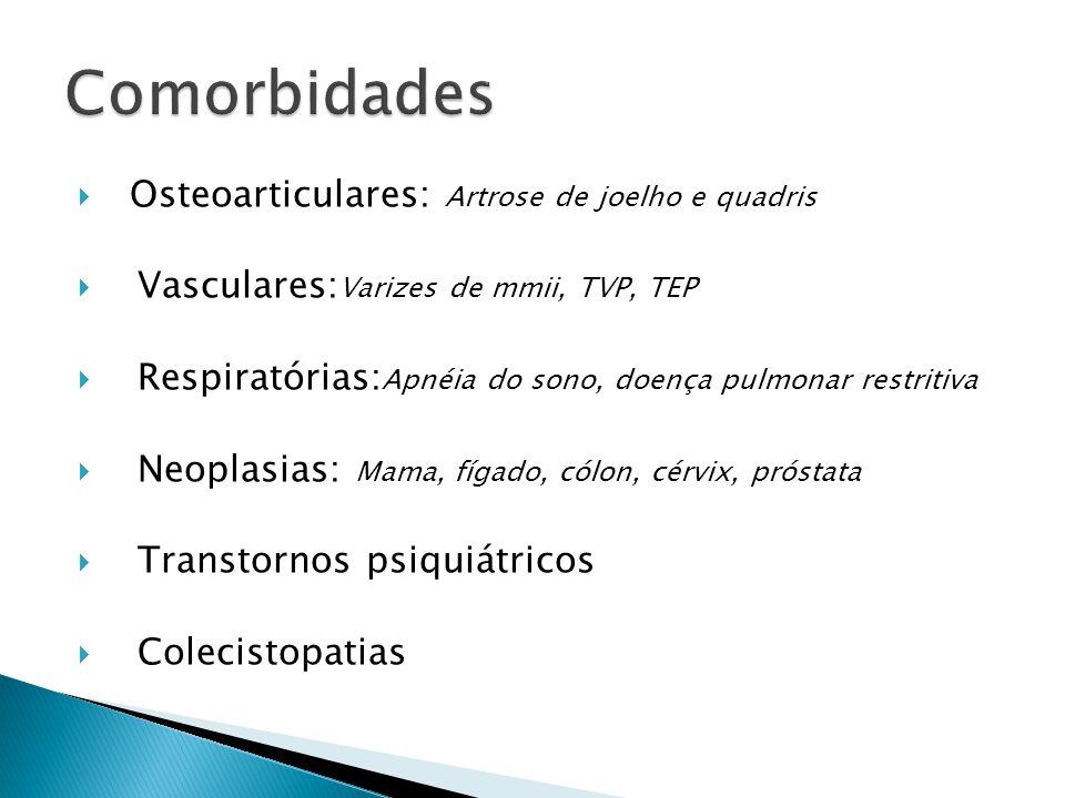  Osteoarticulares: Artrose de joelho e quadris  Vasculares: Varizes de mmii, TVP, TEP  Respiratórias: Apnéia do sono, doença pulmonar restritiva 
