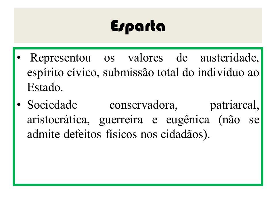 Esparta • Representou os valores de austeridade, espírito cívico, submissão total do indivíduo ao Estado. •Sociedade conservadora, patriarcal, aristoc