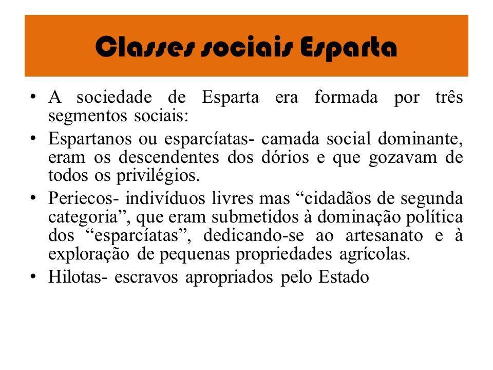 Classes sociais Esparta •A sociedade de Esparta era formada por três segmentos sociais: •Espartanos ou esparcíatas- camada social dominante, eram os d