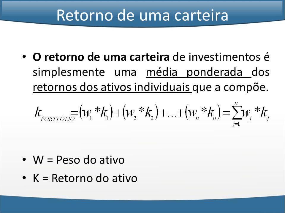 Retorno de uma carteira • O retorno de uma carteira de investimentos é simplesmente uma média ponderada dos retornos dos ativos individuais que a compõe.
