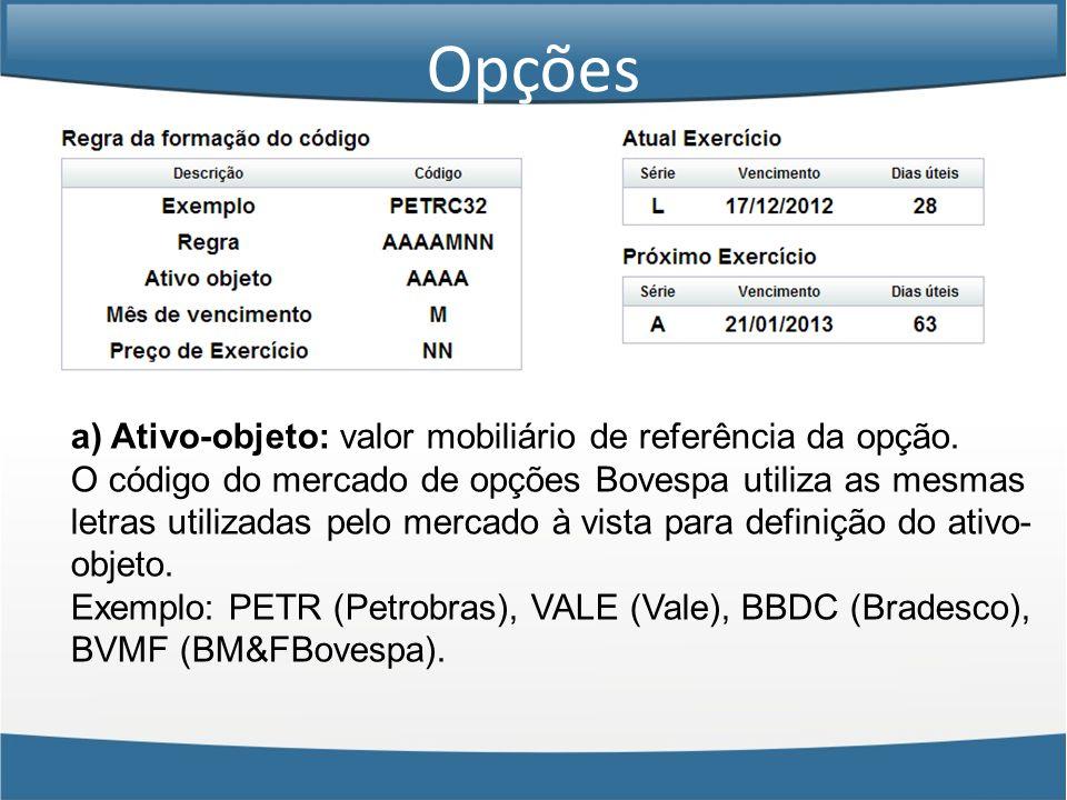 a) Ativo-objeto: valor mobiliário de referência da opção.