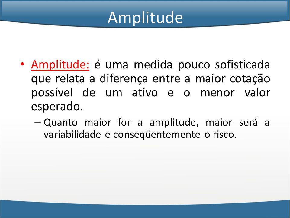 Amplitude • Amplitude: é uma medida pouco sofisticada que relata a diferença entre a maior cotação possível de um ativo e o menor valor esperado.