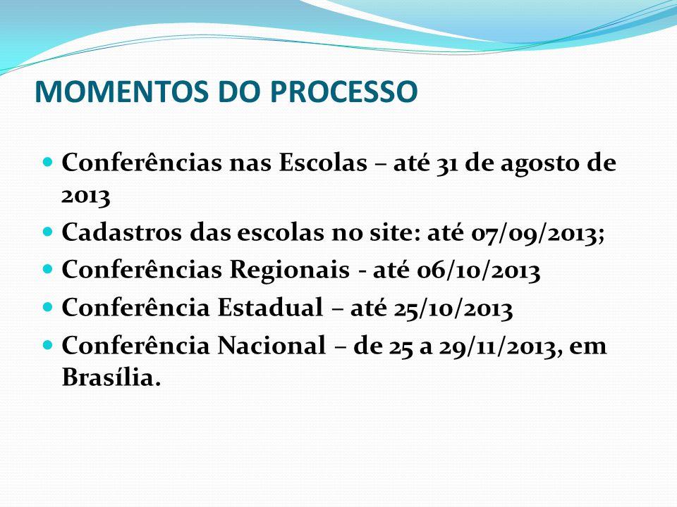 MOMENTOS DO PROCESSO  Conferências nas Escolas – até 31 de agosto de 2013  Cadastros das escolas no site: até 07/09/2013;  Conferências Regionais -