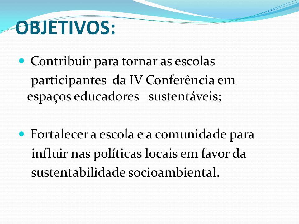 OBJETIVOS:  Contribuir para tornar as escolas participantes da IV Conferência em espaços educadores sustentáveis;  Fortalecer a escola e a comunidad