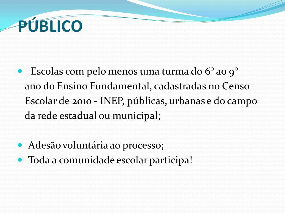 MOMENTOS DO PROCESSO  Conferências nas Escolas – até 31 de agosto de 2013  Cadastros das escolas no site: até 07/09/2013;  Conferências Regionais - até 06/10/2013  Conferência Estadual – até 25/10/2013  Conferência Nacional – de 25 a 29/11/2013, em Brasília.
