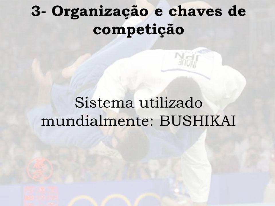 3- Organização e chaves de competição Sistema utilizado mundialmente: BUSHIKAI
