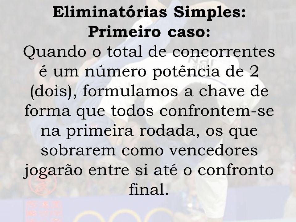 Eliminatórias Simples: Primeiro caso: Quando o total de concorrentes é um número potência de 2 (dois), formulamos a chave de forma que todos confronte