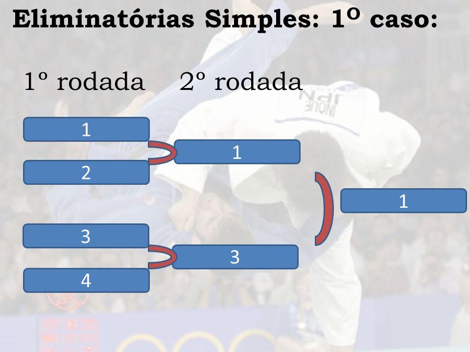 Eliminatórias Simples: 1 O caso: 1º rodada 2º rodada 1 2 1 3 4 3 1