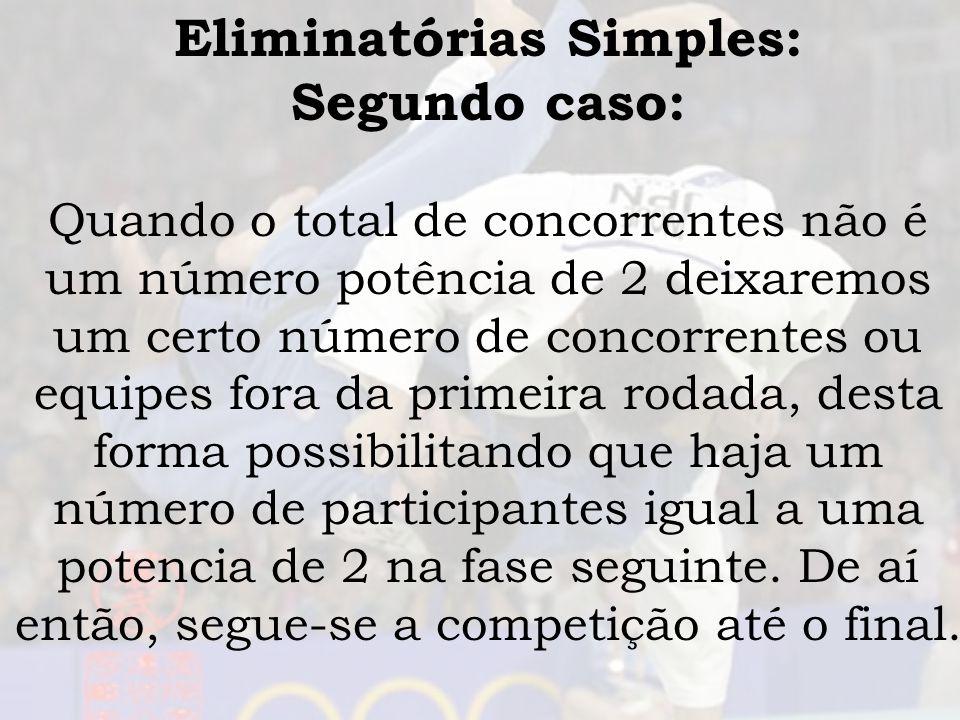 Eliminatórias Simples: Segundo caso: Quando o total de concorrentes não é um número potência de 2 deixaremos um certo número de concorrentes ou equipe