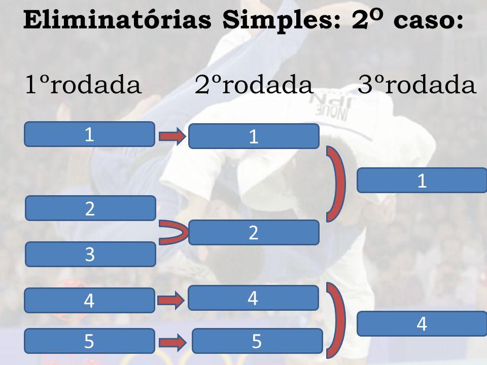 Eliminatórias Simples: 2 O caso: 1ºrodada 2ºrodada 3ºrodada 1 3 1 4 5 4 1 5 2 2 4