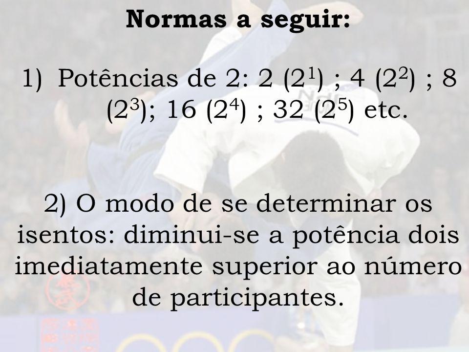 Normas a seguir: 1)Potências de 2: 2 (2 1 ) ; 4 (2 2 ) ; 8 (2 3 ); 16 (2 4 ) ; 32 (2 5 ) etc. 2) O modo de se determinar os isentos: diminui-se a potê