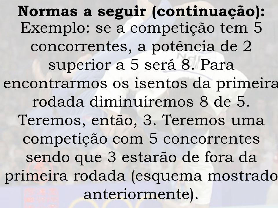 Normas a seguir (continuação): Exemplo: se a competição tem 5 concorrentes, a potência de 2 superior a 5 será 8. Para encontrarmos os isentos da prime