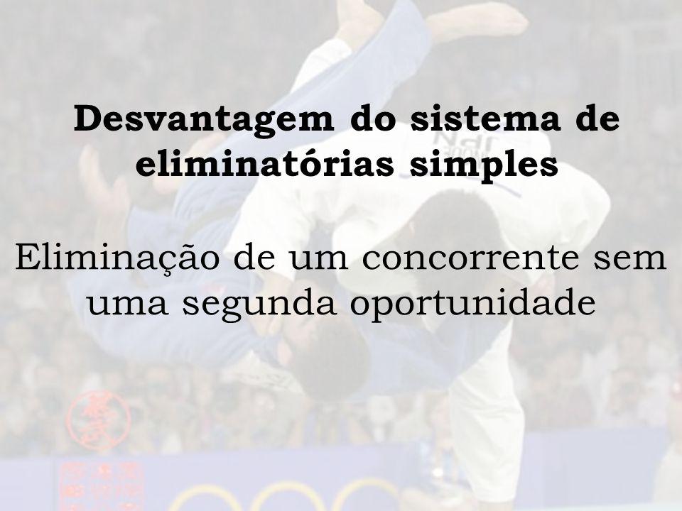 Desvantagem do sistema de eliminatórias simples Eliminação de um concorrente sem uma segunda oportunidade