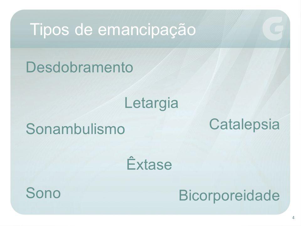 4 Tipos de emancipação Desdobramento Letargia Catalepsia Sonambulismo Êxtase Bicorporeidade Sono