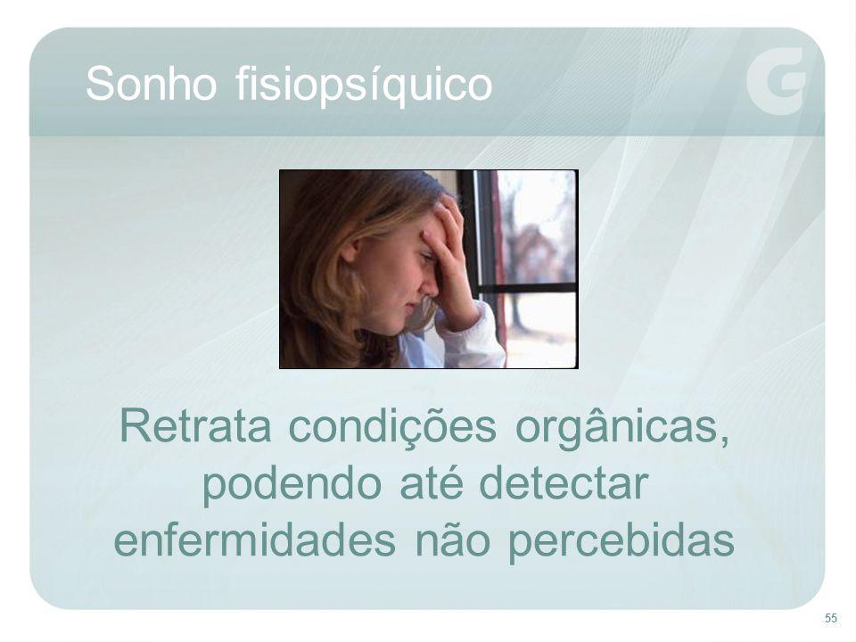 55 Sonho fisiopsíquico Retrata condições orgânicas, podendo até detectar enfermidades não percebidas