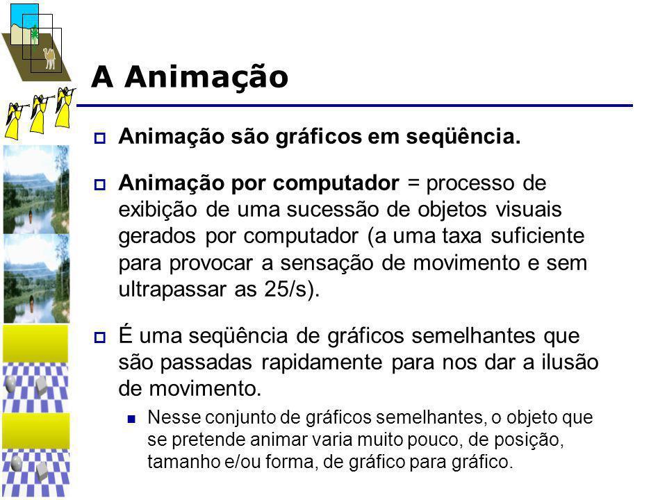 A Animação  Animação são gráficos em seqüência.  Animação por computador = processo de exibição de uma sucessão de objetos visuais gerados por compu