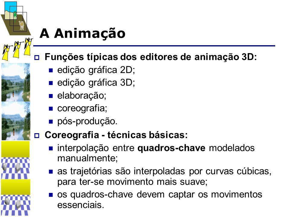 A Animação  Funções típicas dos editores de animação 3D:  edição gráfica 2D;  edição gráfica 3D;  elaboração;  coreografia;  pós-produção.