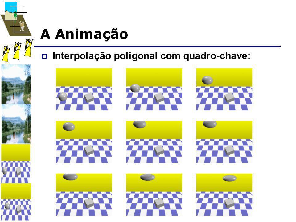 A Animação  Interpolação poligonal com quadro-chave: