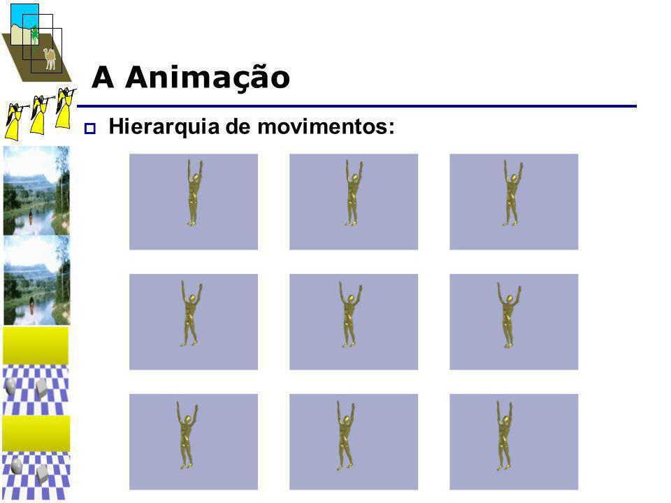 A Animação  Hierarquia de movimentos: