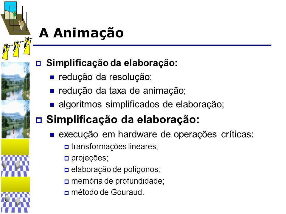 A Animação  Simplificação da elaboração:  redução da resolução;  redução da taxa de animação;  algoritmos simplificados de elaboração;  Simplific