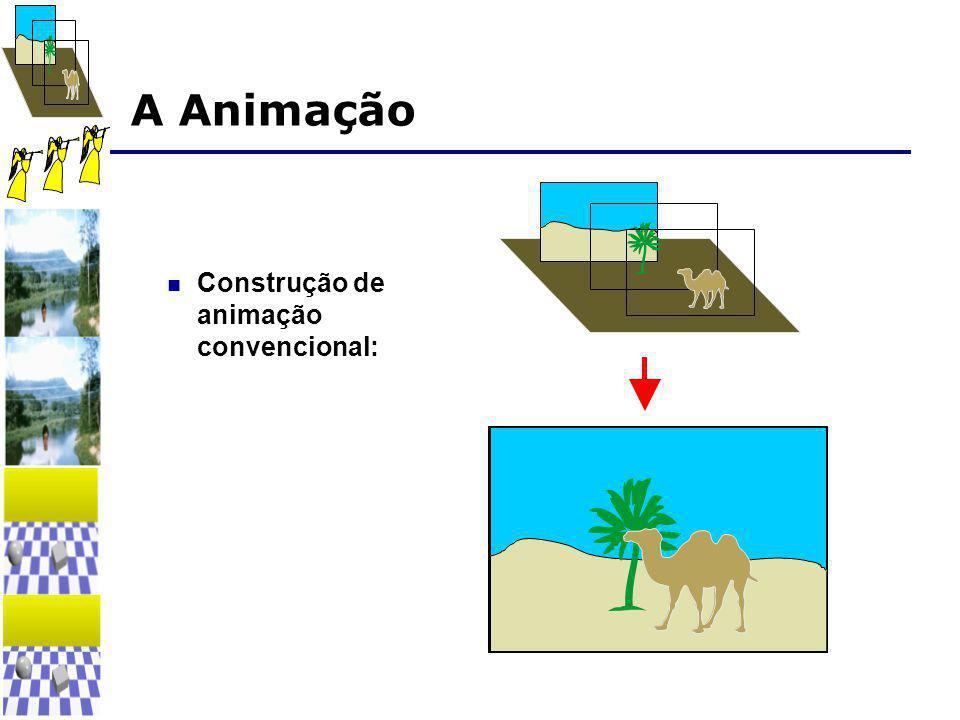 A Animação  Construção de animação convencional: