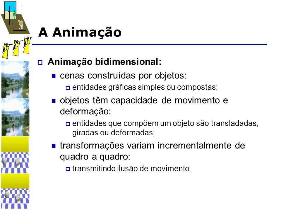 A Animação  Animação bidimensional:  cenas construídas por objetos:  entidades gráficas simples ou compostas;  objetos têm capacidade de movimento