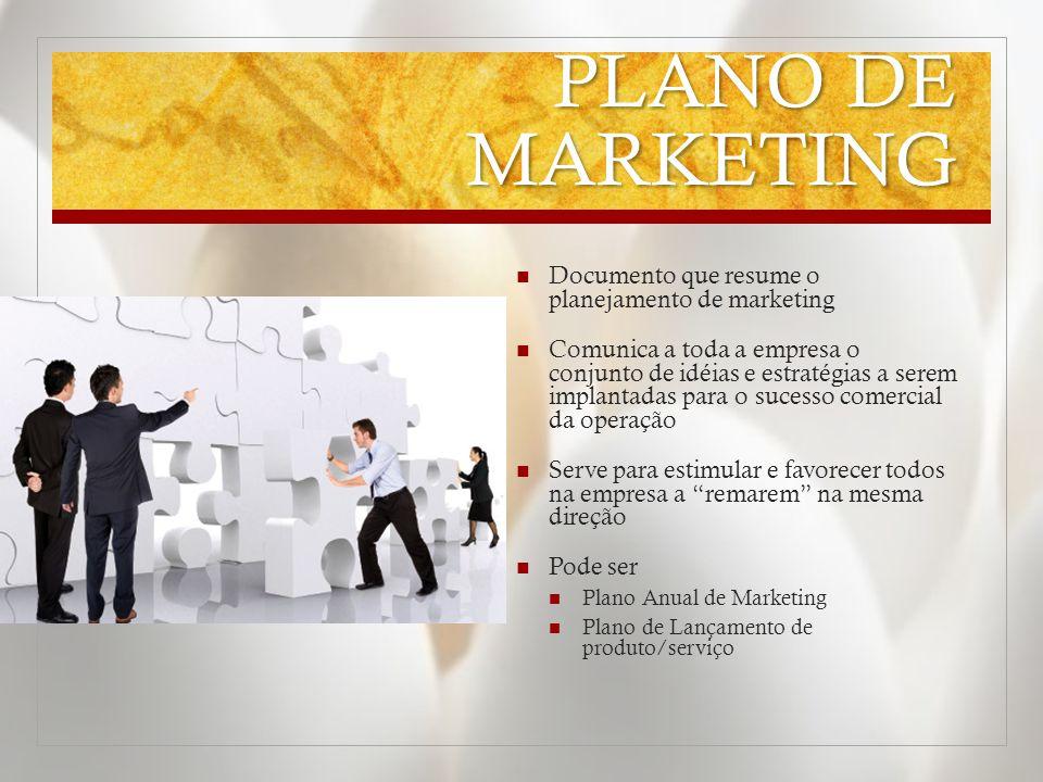 PLANO DE MARKETING  Documento que resume o planejamento de marketing  Comunica a toda a empresa o conjunto de idéias e estratégias a serem implantad