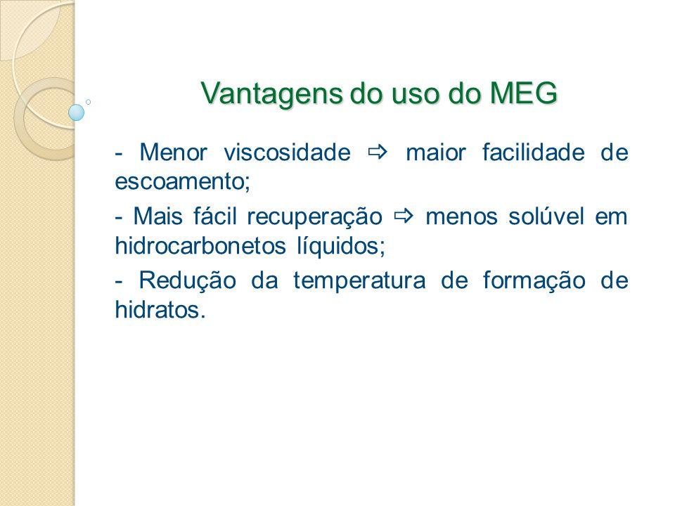 Vantagens do uso do MEG - Menor viscosidade  maior facilidade de escoamento; - Mais fácil recuperação  menos solúvel em hidrocarbonetos líquidos; -