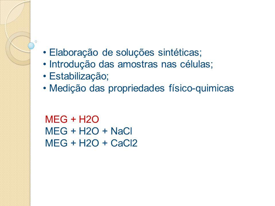 • Elaboração de soluções sintéticas; • Introdução das amostras nas células; • Estabilização; • Medição das propriedades físico-quimicas MEG + H2O MEG