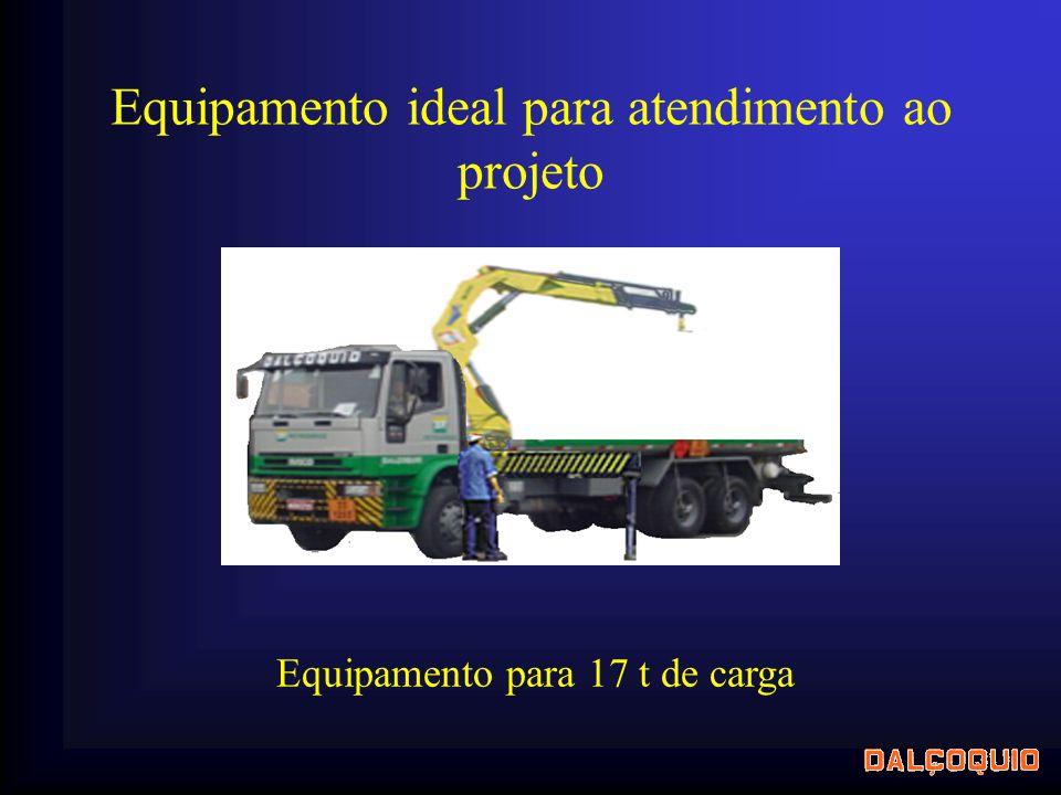 Equipamento ideal para atendimento ao projeto Equipamento para 17 t de carga