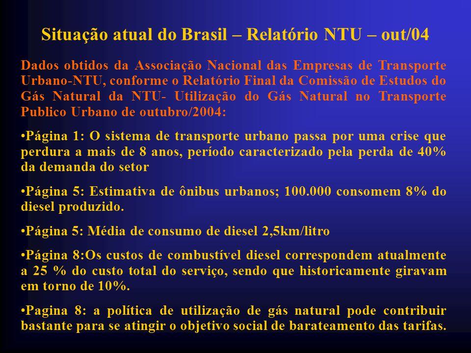 Dados obtidos da Associação Nacional das Empresas de Transporte Urbano-NTU, conforme o Relatório Final da Comissão de Estudos do Gás Natural da NTU- U