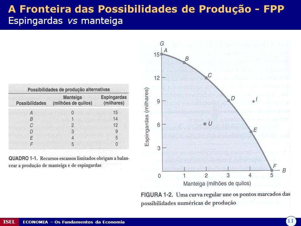 11 ISEL ECONOMIA – Os Fundamentos da Economia A Fronteira das Possibilidades de Produção - FPP Espingardas vs manteiga