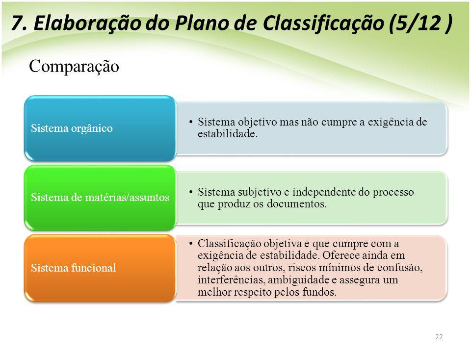 22 Comparação •Sistema objetivo mas não cumpre a exigência de estabilidade. Sistema orgânico •Sistema subjetivo e independente do processo que produz