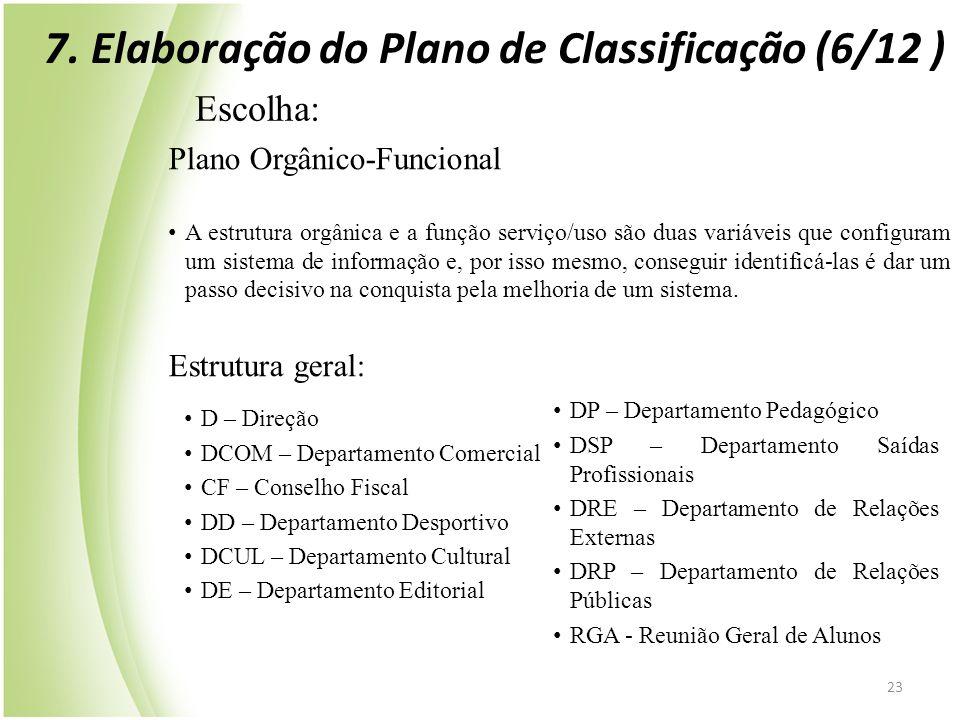 23 Plano Orgânico-Funcional • A estrutura orgânica e a função serviço/uso são duas variáveis que configuram um sistema de informação e, por isso mesmo