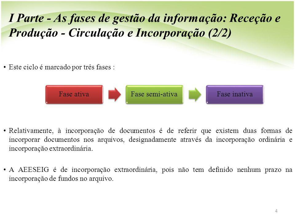 I Parte - As fases de gestão da informação: Receção e Produção - Circulação e Incorporação (2/2) • Este ciclo é marcado por três fases : • Relativamen