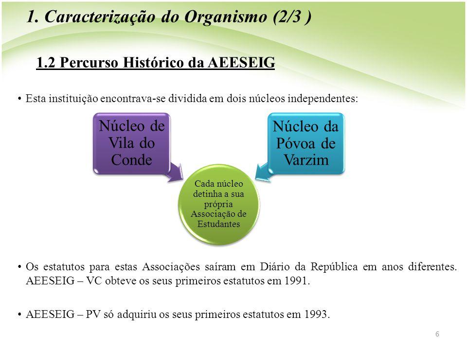 1. Caracterização do Organismo (2/3 ) 1.2 Percurso Histórico da AEESEIG • Esta instituição encontrava-se dividida em dois núcleos independentes: • Os