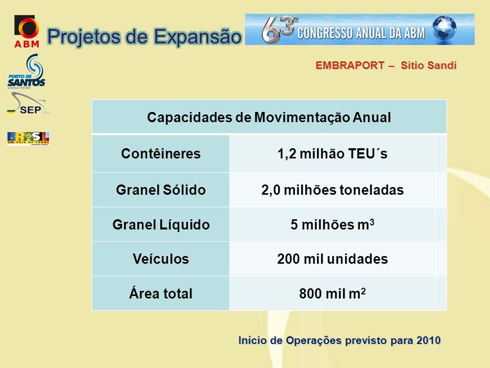 Capacidades de Movimentação Anual Contêineres1,2 milhão TEU´s Granel Sólido2,0 milhões toneladas Granel Líquido5 milhões m 3 Veículos200 mil unidades Área total800 mil m 2 Início de Operações previsto para 2010 EMBRAPORT – Sitio Sandi