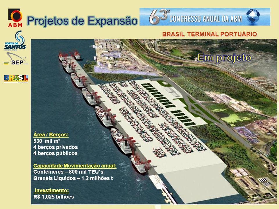 Área / Berços: 530 mil m² 4 berços privados 4 berços públicos Capacidade Movimentação anual: Contêineres – 800 mil TEU´s Granéis Líquidos – 1,2 milhões t Investimento: R$ 1,025 bilhões BRASIL TERMINAL PORTUÁRIO