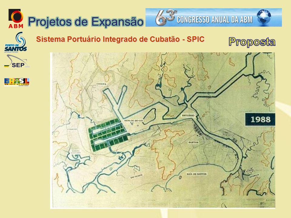 Sistema Portuário Integrado de Cubatão - SPIC